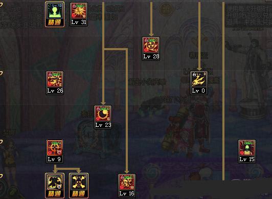 DNF复仇者刷图加点攻略 复仇者86刷图加点详解