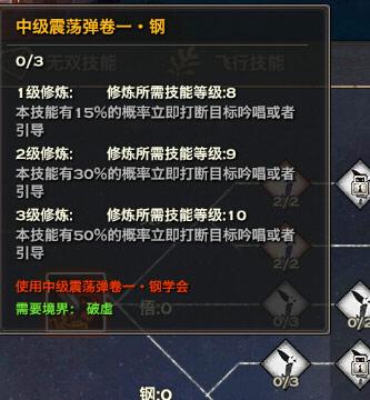 天谕炎天PVP技能解说 修炼点选择推荐