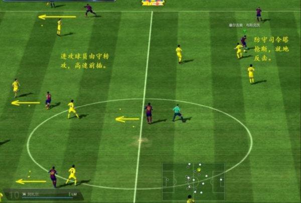 FIFAOL3高位防守教学 实战进阶技巧