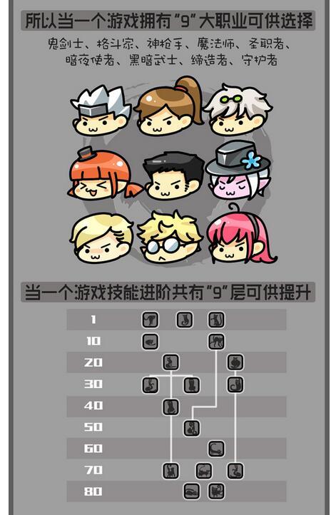 第九届格斗大赛即将开启 围观数字9的含义