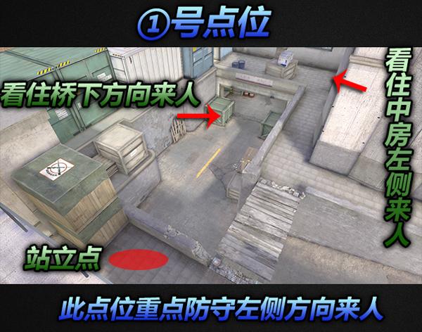 逆战爆破新图天府电站解读 守卫者该如何防守