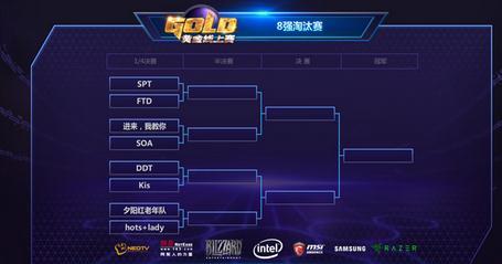 黄金线上比赛八强出炉 7月21日打响淘汰赛
