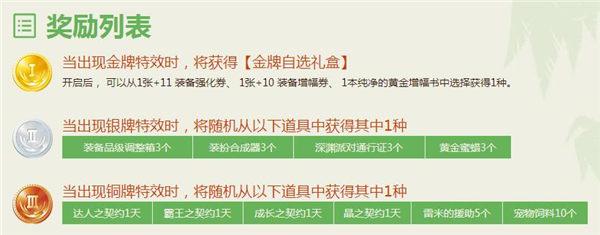为中国奥运健儿加油 DNF助威礼包只要888