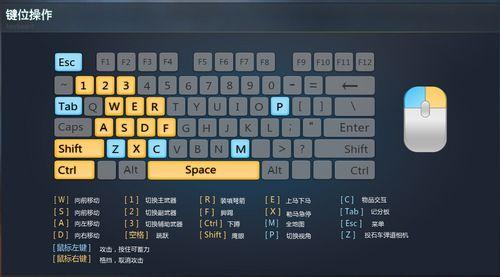 刀锋铁骑键位如何操作 游戏界面设置方法