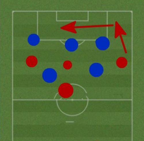 FIFA Online见证女排夺冠 分享3V3模式技巧