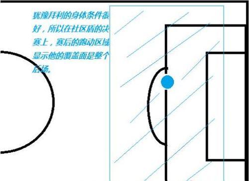 FIFAOL3曼联套球员阵容推荐 曼联套怎么样