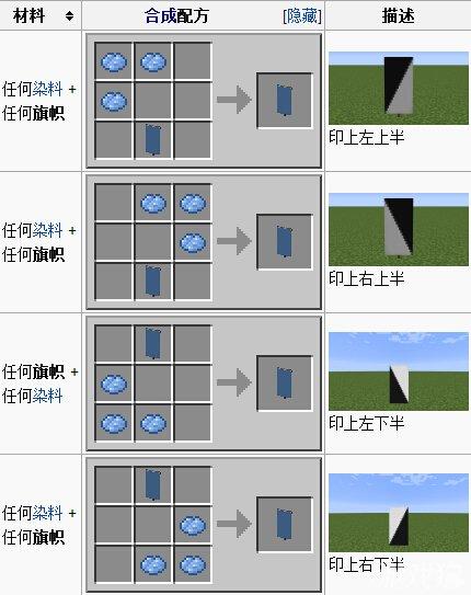... 的 应用 拉杆 的 应用 介绍 陷阱 箱 的 应用 介绍