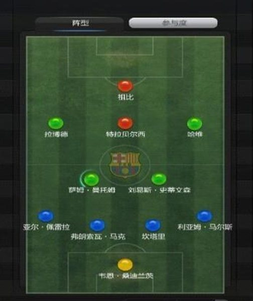 FIFAOL3最佳阵型是什么 实用阵型战术推荐