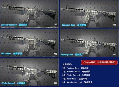 皮肤新旧划分 CSGO枪的磨损度介绍