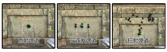 天王苏醒杀人无影 逆战SCAR-天王武器测评
