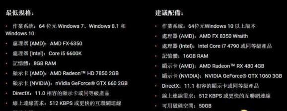 EA确认《战地1》PC版不锁帧 然而配置太高