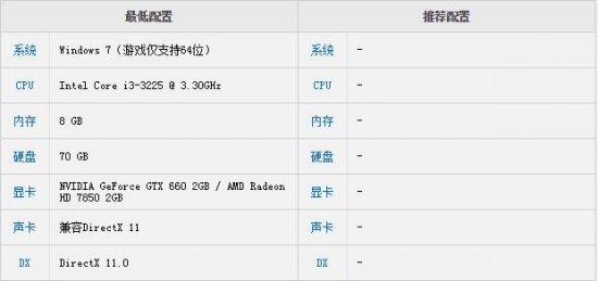 《使命召唤13》免安装中文破解版下载