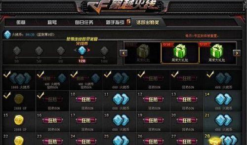 CF游戏商城 武器 角色道具 价格表,越详细越好