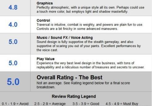 《羞辱2》首批媒体平均分出炉 高分佳作